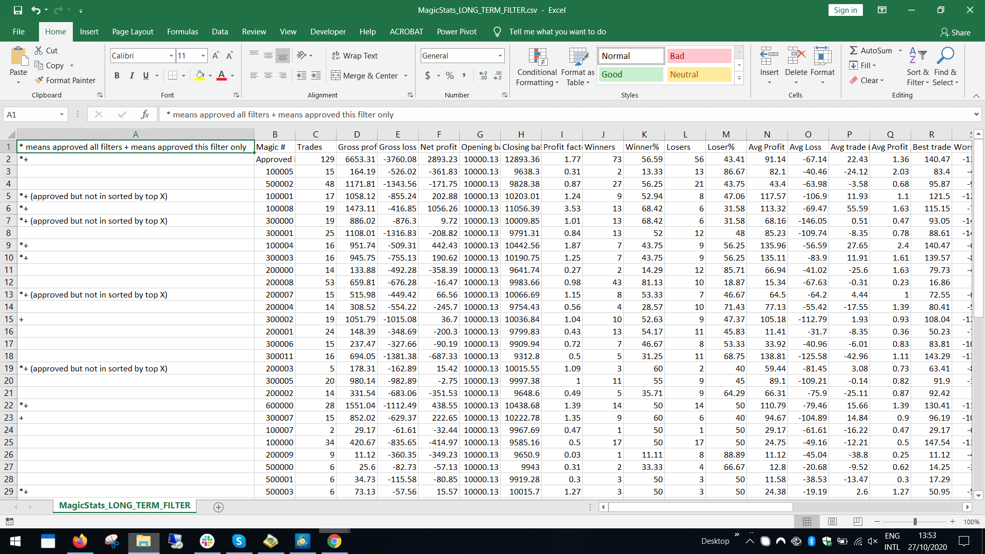 Strategy Samurai outputted long term magic filter file for analysis