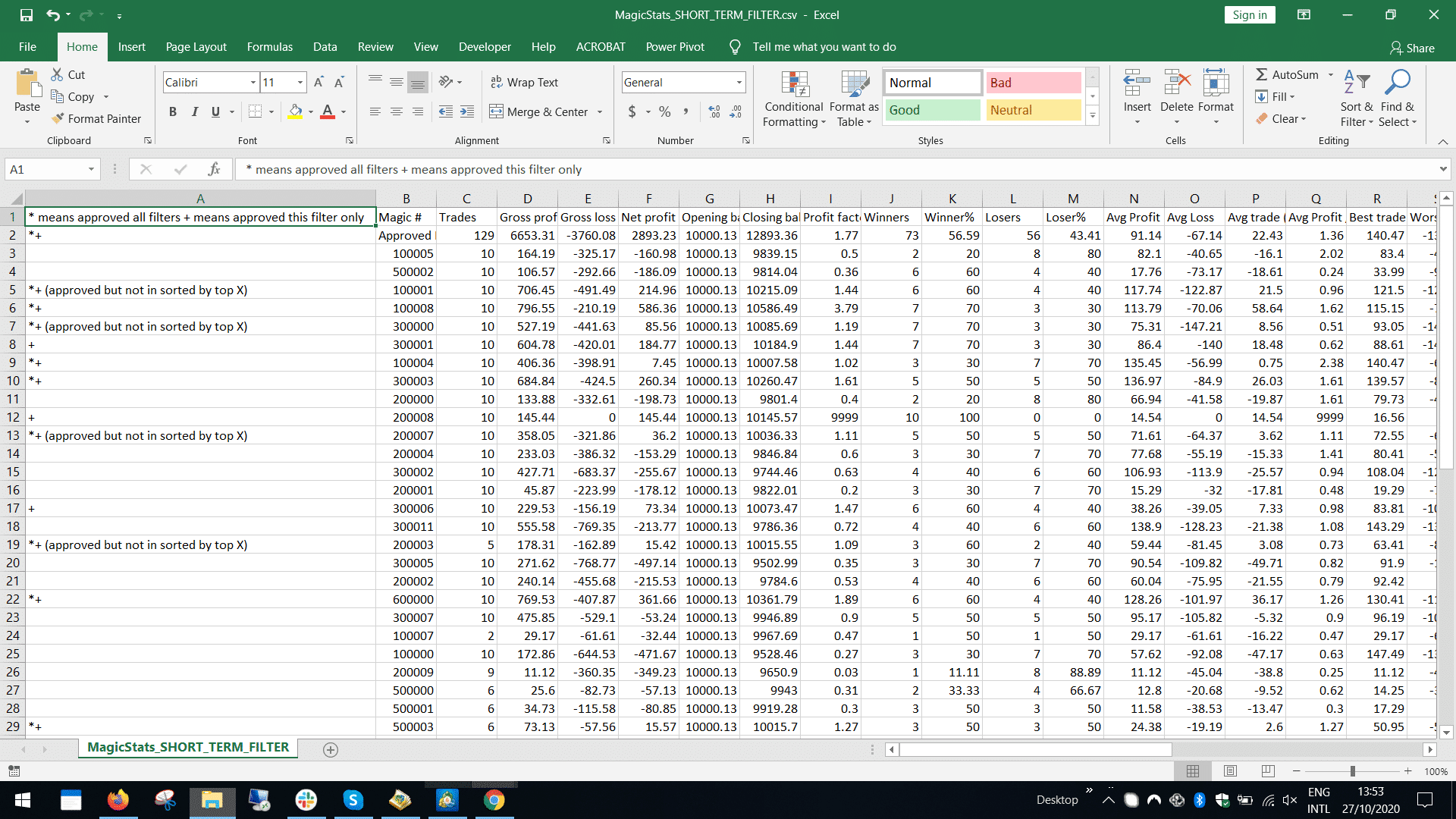 Strategy Samurai outputted short term magic filter file for analysis