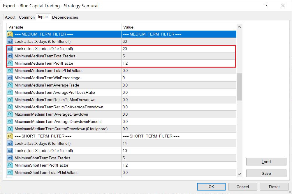 Example settings for Strategy Samurai
