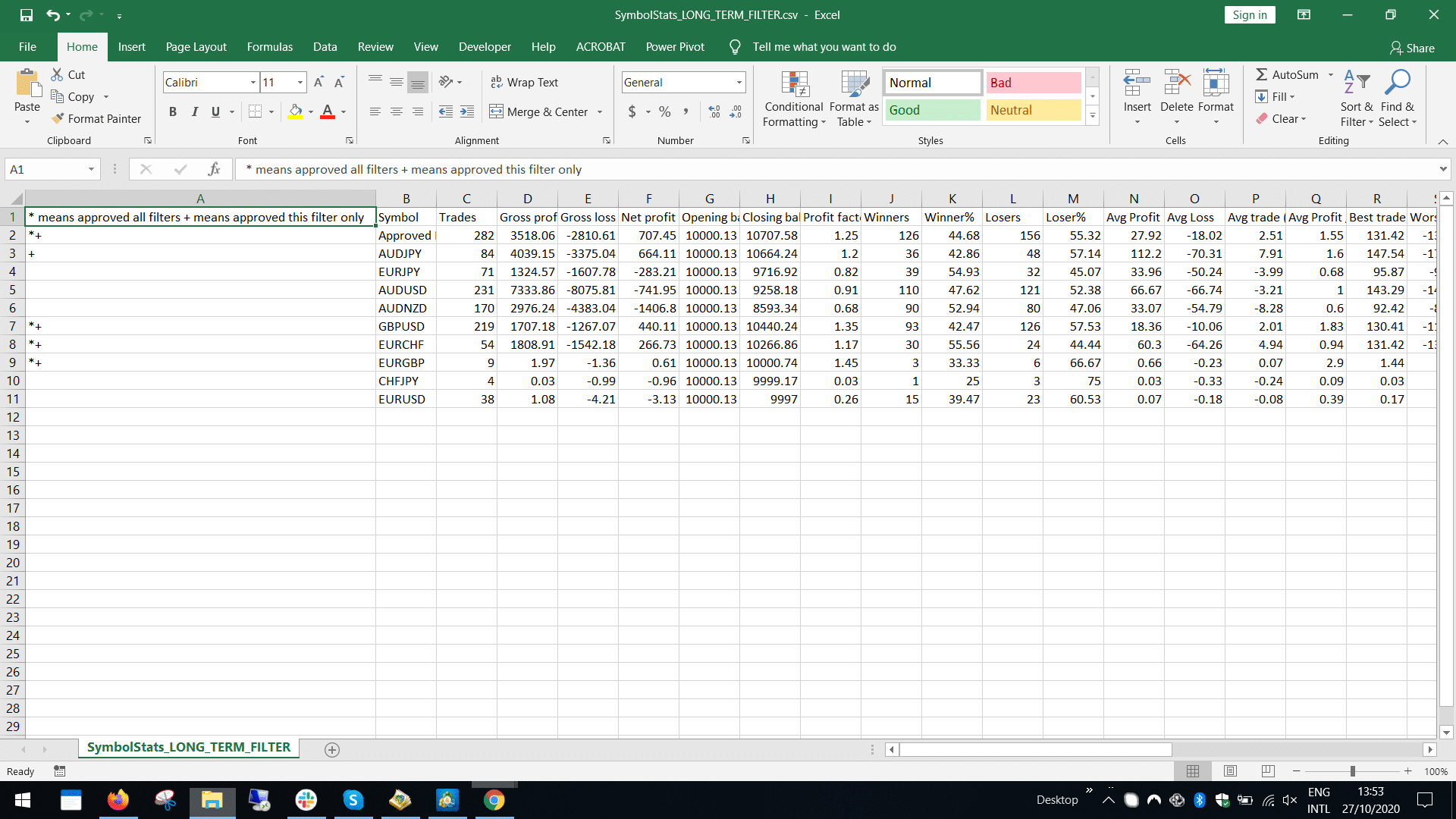 Strategy Samurai outputted long term symbol filter file for analysis