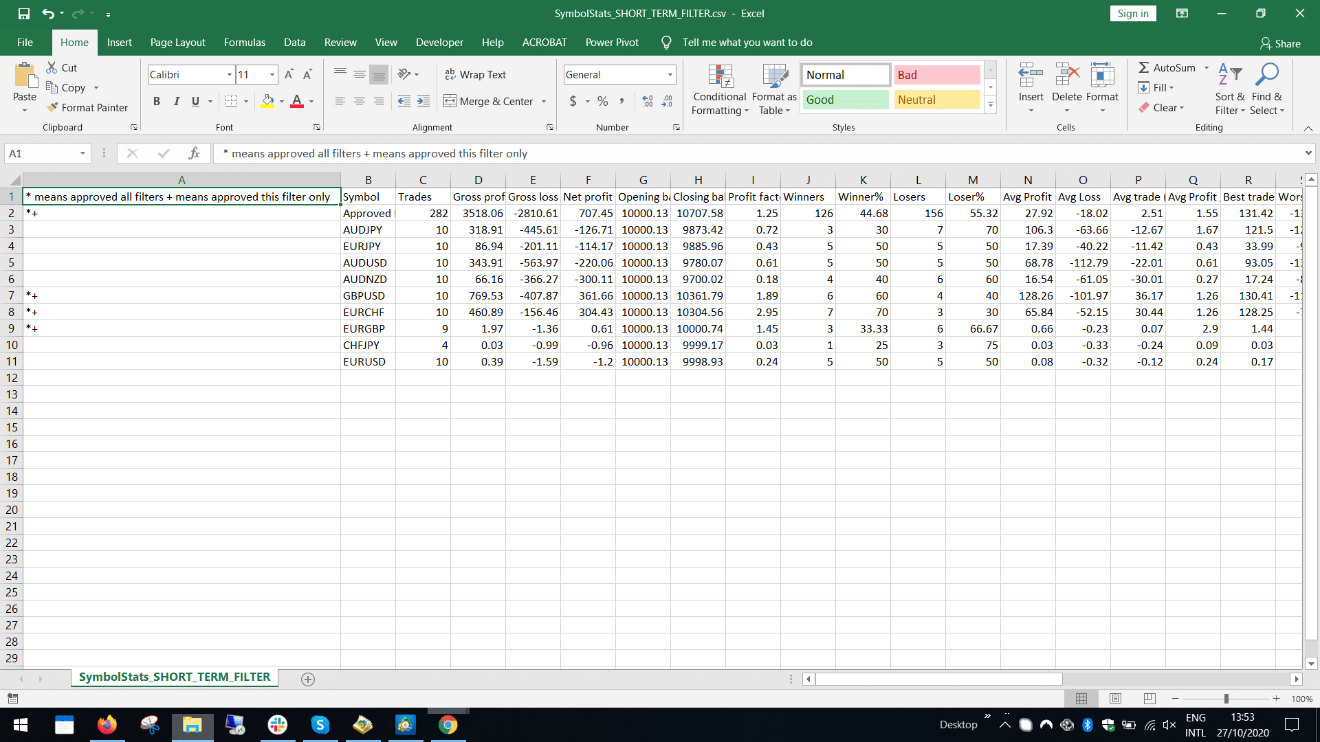 Strategy Samurai outputted short term symbol filter file for analysis