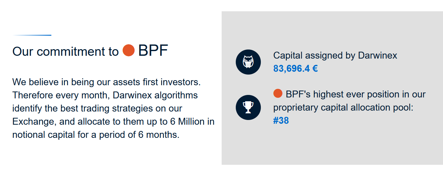 Darwinex funding commitment to Blue Capital Trading.