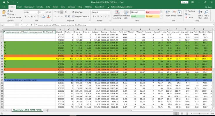 Strategy Samurai example csv filter output for long term filter
