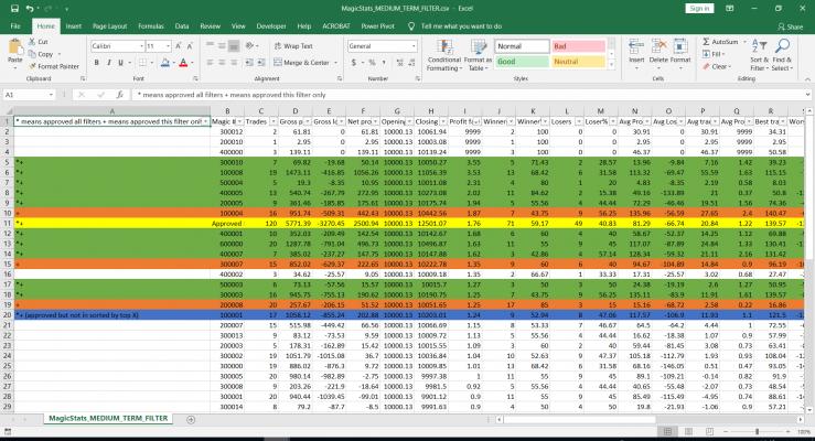 Strategy Samurai example csv filter output for medium term filter