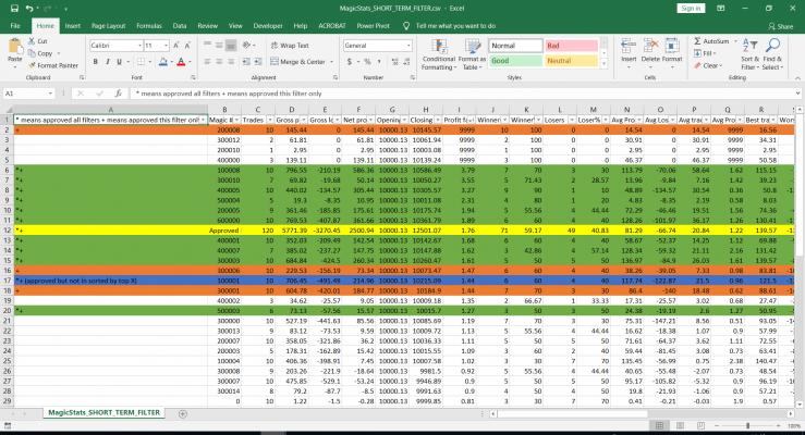 Strategy Samurai example csv filter output for short term filter