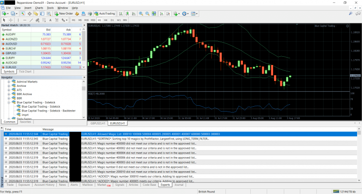 Strategy Samurai approved sorted magic list displayed in MetaTrader